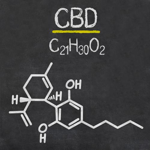 How does cbd work?